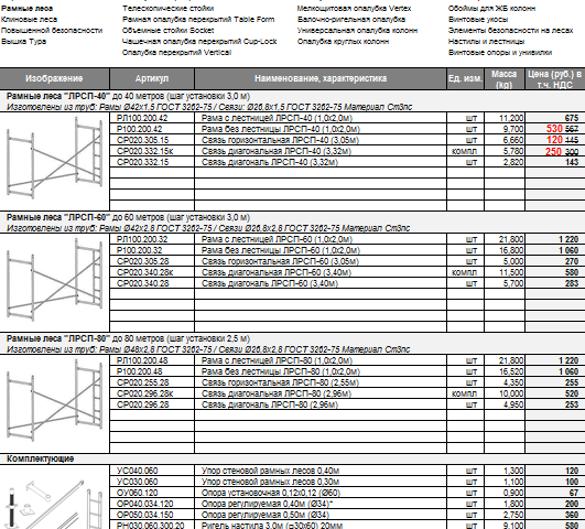 Прайс-лист на строительные леса и опалубку